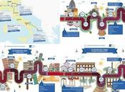 turismo sostenibile grazie alla nuova rete ciclovie nazionali