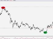 Quale futuro trend oro?