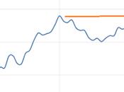 Prosegue rialzo tassi delle obbligazioni: quali prospettive?
