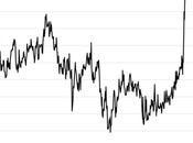 Trump, bce: quali prospettive obbligazioni? solo)