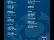 Nations: Scozia, ecco gruppo Championship