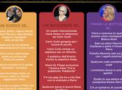 drinking game Sanremo 2017 schede votazione finale)