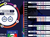 Roberto Baggio, numeri curiosità leggenda