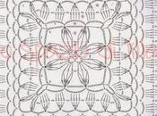 Piastrelle crochet giganti coperte,schemi Large squares afghans, free charts