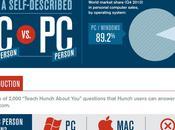 differenze persone infografica
