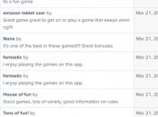 Whatsapp: false recensioni cinque stelle Google Play