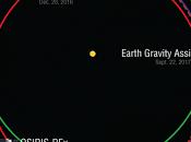 sonda Osiris viaggio verso Bennu,cerca anche asteroidi Troojan