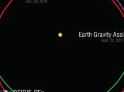 Osiris cerca anche asteroidi trojan attorno alla Terra