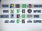 Playoff 15/04/2017: Cavs volata, rullo Spurs, sorprese Bucks Jazz