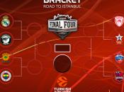 Euroleague playoff: here