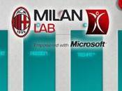 Centro Sportivo Vismara MilanLab: dove nascono campioni milanisti
