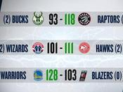 Playoff 24/04/2017: sweep Warriors, vantaggio Raptors, Hawks Wizards