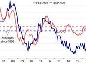 Ancora cambio euro/dollaro: cosa aspettarsi?