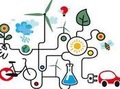 Pregi criticita' della transizione energetica...per inevitabili tentativi