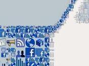 """Invitare tutti amici Facebook mettere Piace"""" pagina colpo solo!"""