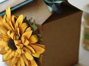 Mini Square Box... molto mini (The Color Sisters Sfida Palette)