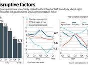 Come l'economia indiana suicidando, picchiata, chiudono McDonalds terrorismo fiscale