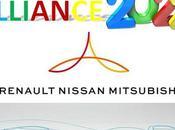 18/09/2017 Mobilità sostenibile: Alliance 2022, piano programmatico Renault Nissan Mitsubishi