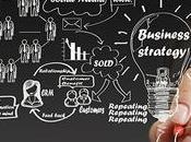 Lean Startup: Sperimentazione Processo Start