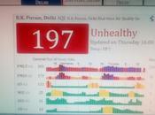 DELHI Fossero solo petardi Diwali inquinare l'aria...