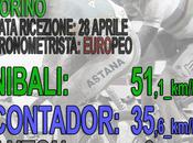 Giro d'Italia 2011: TORINO
