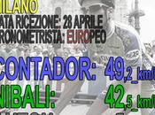 Giro d'Italia 2011: MILANO