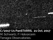 """Misterioso oggetto """"A/2017 u21"""" entrato nostro sistema solare"""