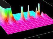 [¯|¯] Proof Riemann hypothesis Möbius function