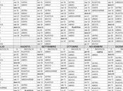 Raccolta differenziata rifiuti solidi urbani: calendario 2018