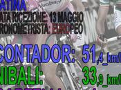 Giro d'Italia 2011: LATINA