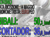 Giro d'Italia 2011: TORINO/4