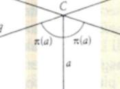 Geometrie euclidee: modelli riemann, klein poincaré