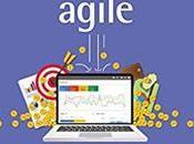 Adwords Agile, Libro Giampaolo Lorusso