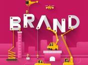Brand fotografico: come costruirne vincente