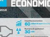 Roma: eventi sportivi l'impatto economico