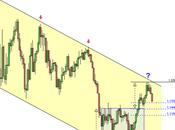 Euro-Dollaro: approfondimento