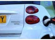 CAR-SHARING: futuro sarà totalmente elettrico!