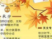 Equinozio d'Autunno Autumnal Eguinox