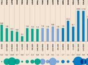 Reddito cittadinanza: Crotone record delle famiglie beneficiarie