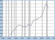 Usa: debito mano comprato casa