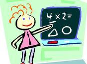 curricolo verticale matematica
