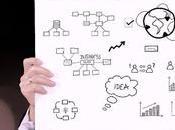 Creatività innovazione: ecco perché essere creativo devi sceglierlo!