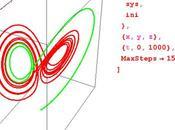 [¯|¯] Introduzione alle equazioni differenziali Mathematica