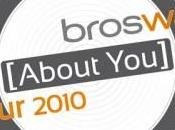 ABOUT YOU: Brosway cerca proprio te!!!!