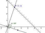 Problema svolto: determinare fascio rette proprio improprio individuare l'equazione retta perpendicolare un'altra