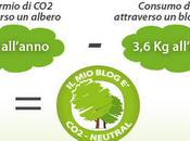 Questo Blog CO2... Inseritelo anche VOSTRO!!