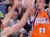 Liga ACB, giornata: Malaga perde testa!