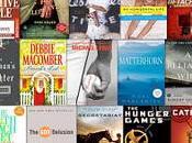 Amazon re-inventa biblioteca, eBook prestito