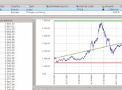 Rilasciato Skrooge 1.1.0: gestore delle finanze