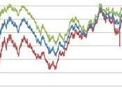 Tasso fisso poco conosciuto Irs: Interest rate swap)